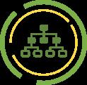ico-organisation